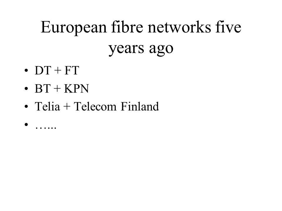 European fibre networks today