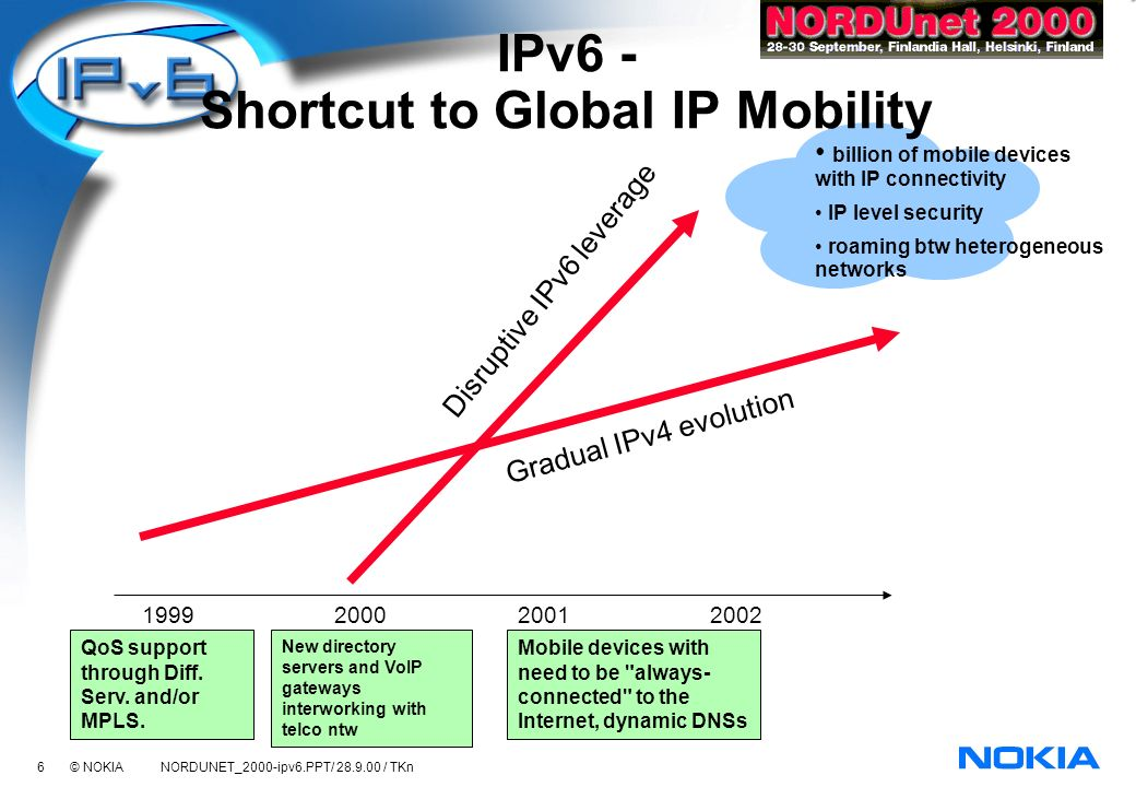 27 © NOKIA NORDUNET_2000-ipv6.PPT/ 28.9.00 / TKn Transition to IPv6 Users IPv4 Services Public/Private IPv6 network Public IPv4 Internet Users NAT 6/4 IPv6 Services