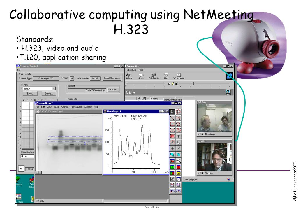 @Leif Laaksonen/2000 Collaborative computing using NetMeeting H.323 Standards: H.323, video and audio T.120, application sharing