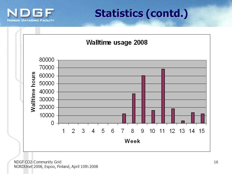 NDGF CO2-Community Grid NORDUnet 2008, Espoo, Finland, April 10th 2008 16 Statistics (contd.)