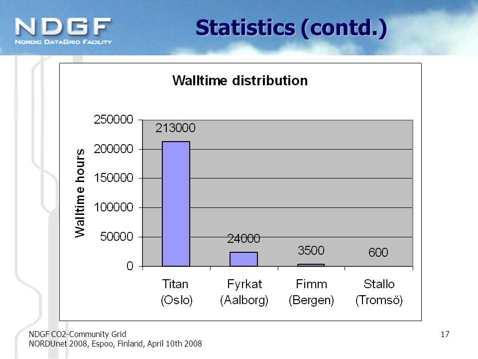NDGF CO2-Community Grid NORDUnet 2008, Espoo, Finland, April 10th 2008 17 Statistics (contd.)