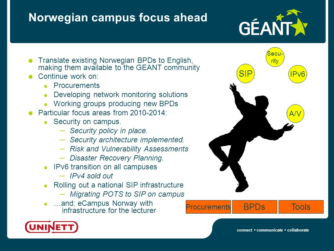 connect communicate collaborate Norwegian campus focus ahead Translate existing Norwegian BPDs to English, making them available to the GEANT community Continue work on: Procurements Developing network monitoring solutions Working groups producing new BPDs Particular focus areas from 2010-2014: Security on campus.
