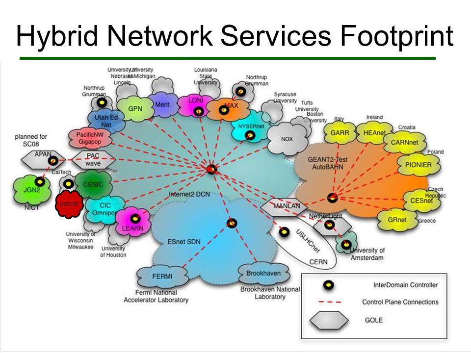Hybrid Network Services Footprint
