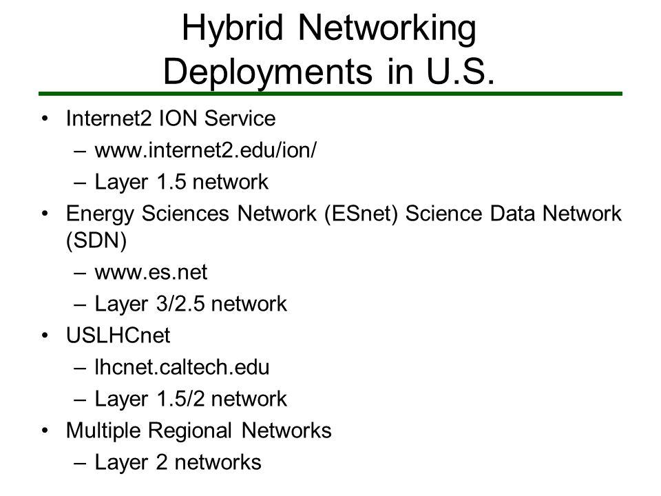 Hybrid Networking Deployments in U.S.