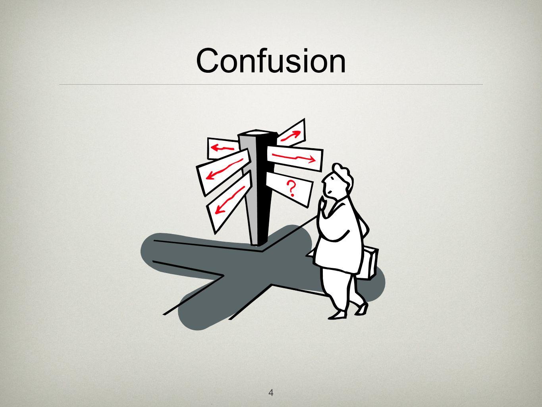 Confusion 4