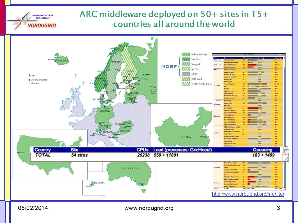 06/02/2014www.nordugrid.org3 ARC middleware deployed on 50+ sites in 15+ countries all around the world http://www.nordugrid.org/monitor