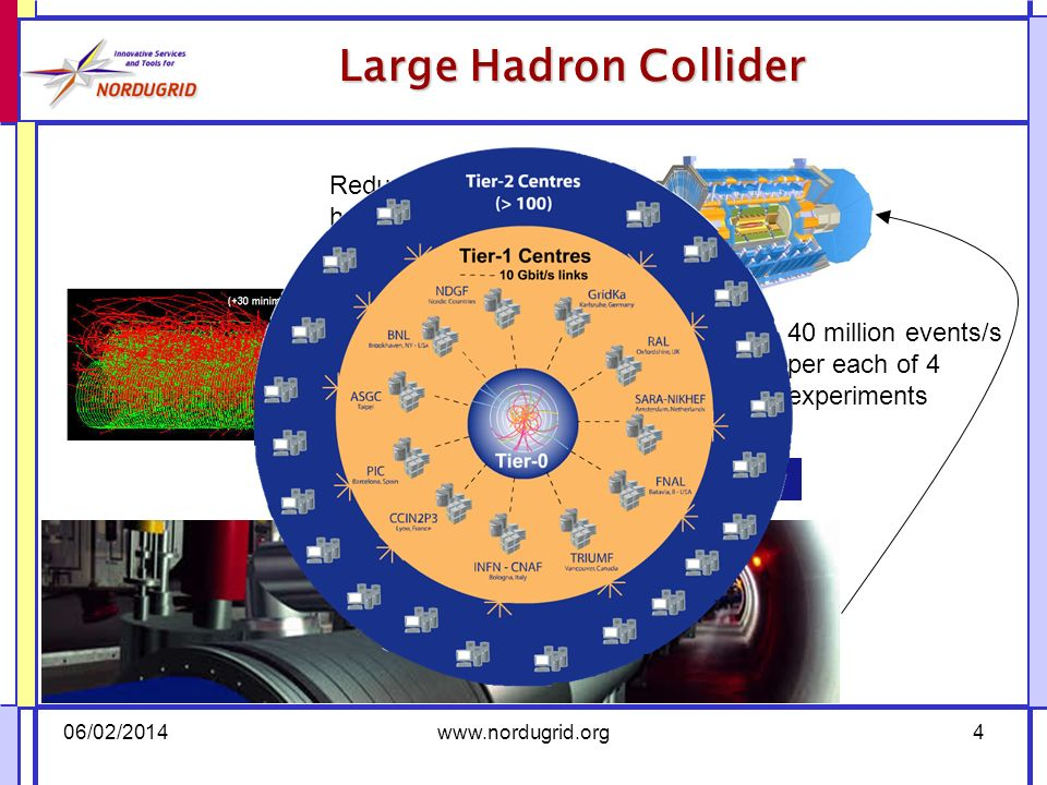 Large Hadron Collider 06/02/2014www.nordugrid.org4 40 million events/s per each of 4 experiments Reduced to few hundred good events/s ~15 petabytes of data per year