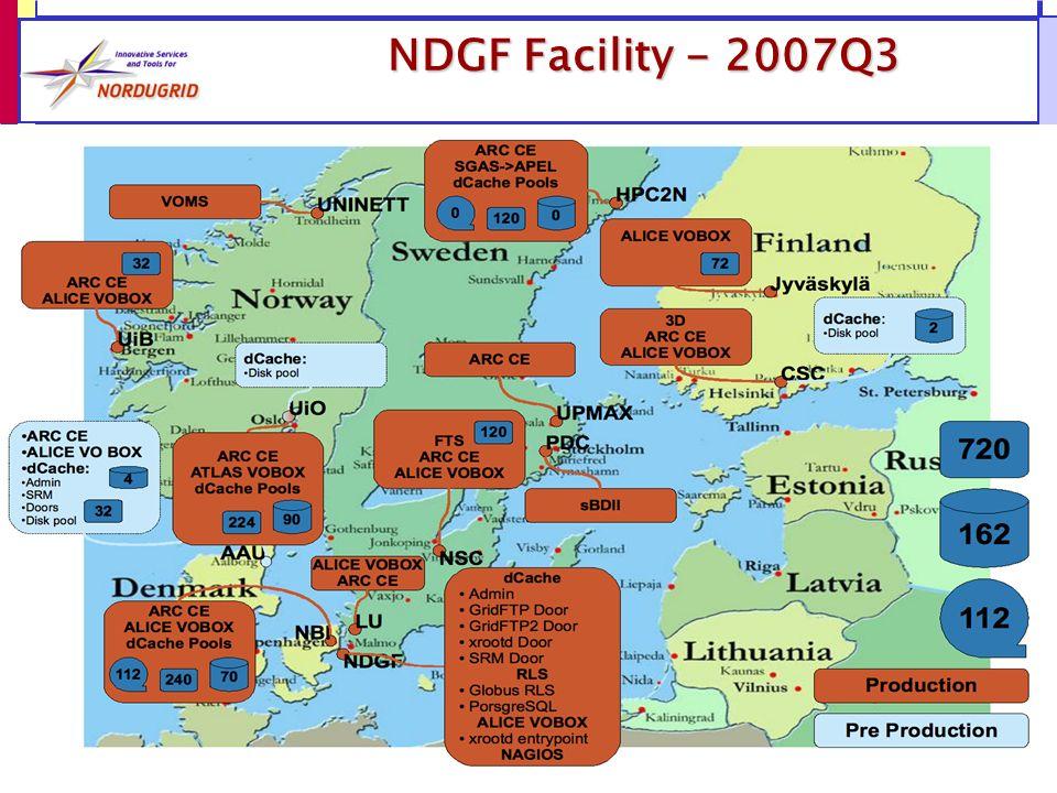 NDGF Facility - 2007Q3