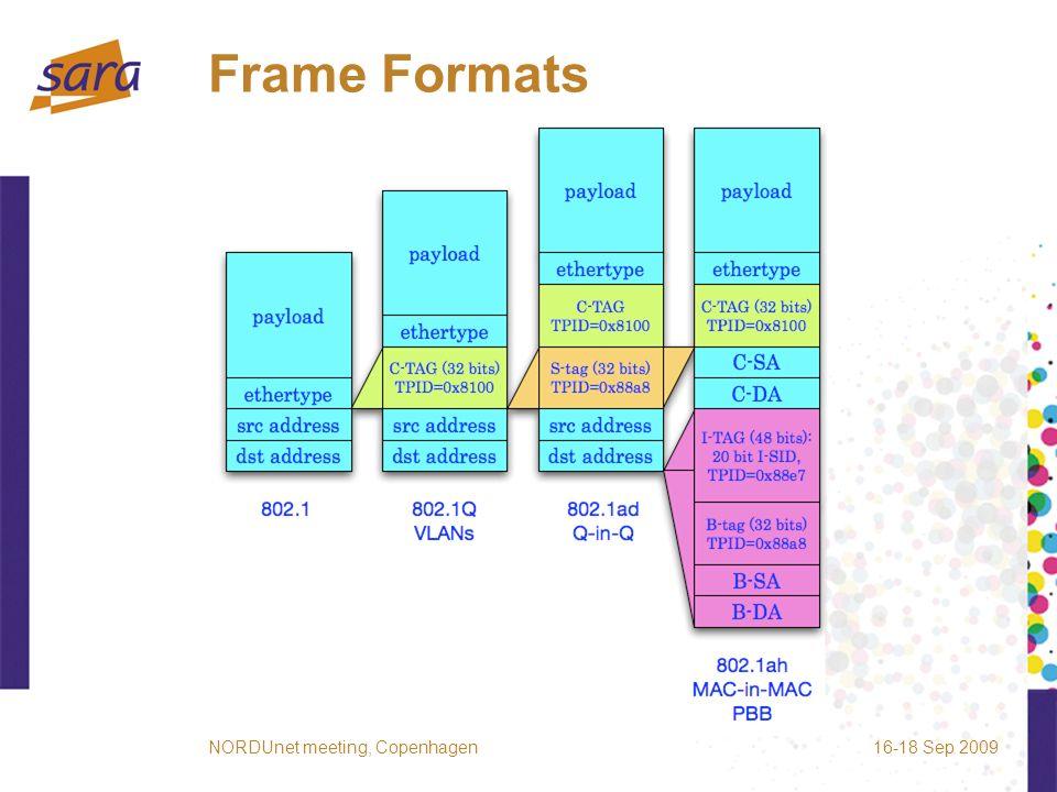 Frame Formats 16-18 Sep 2009NORDUnet meeting, Copenhagen