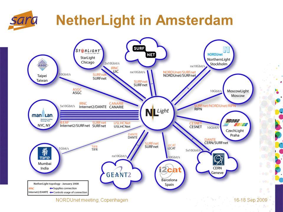 IEEE 802.1ah at NetherLight 16-18 Sep 2009NORDUnet meeting, Copenhagen