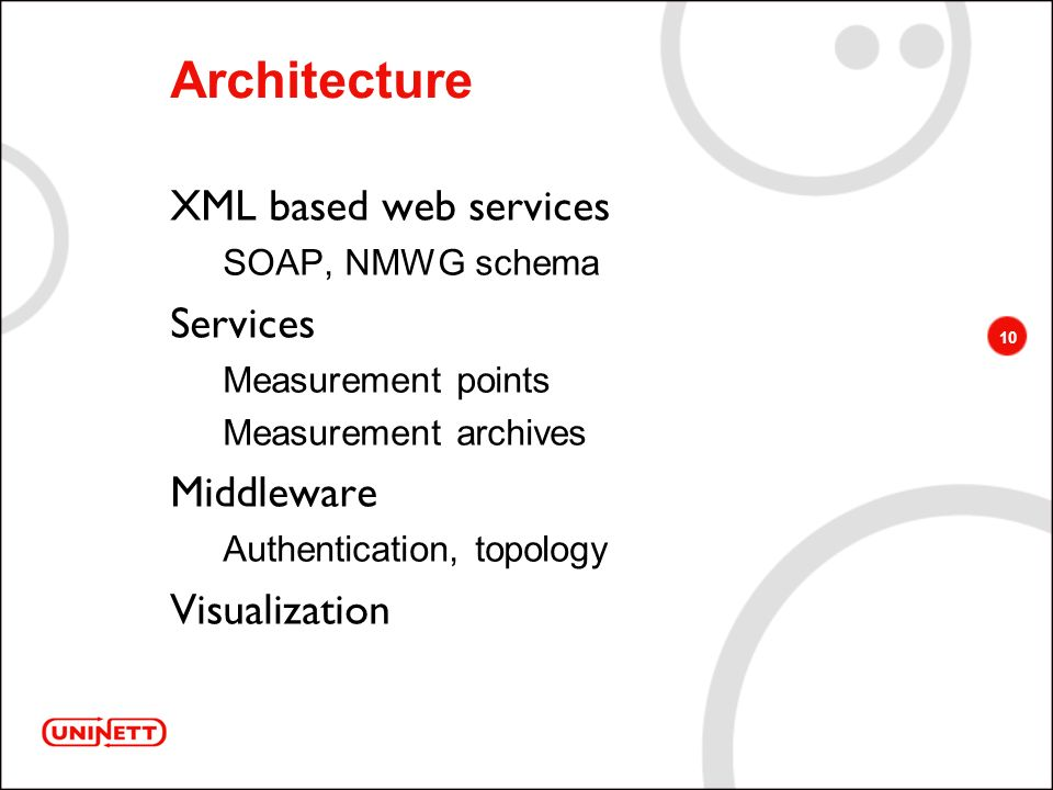 10 Architecture XML based web services SOAP, NMWG schema Services Measurement points Measurement archives Middleware Authentication, topology Visualiz