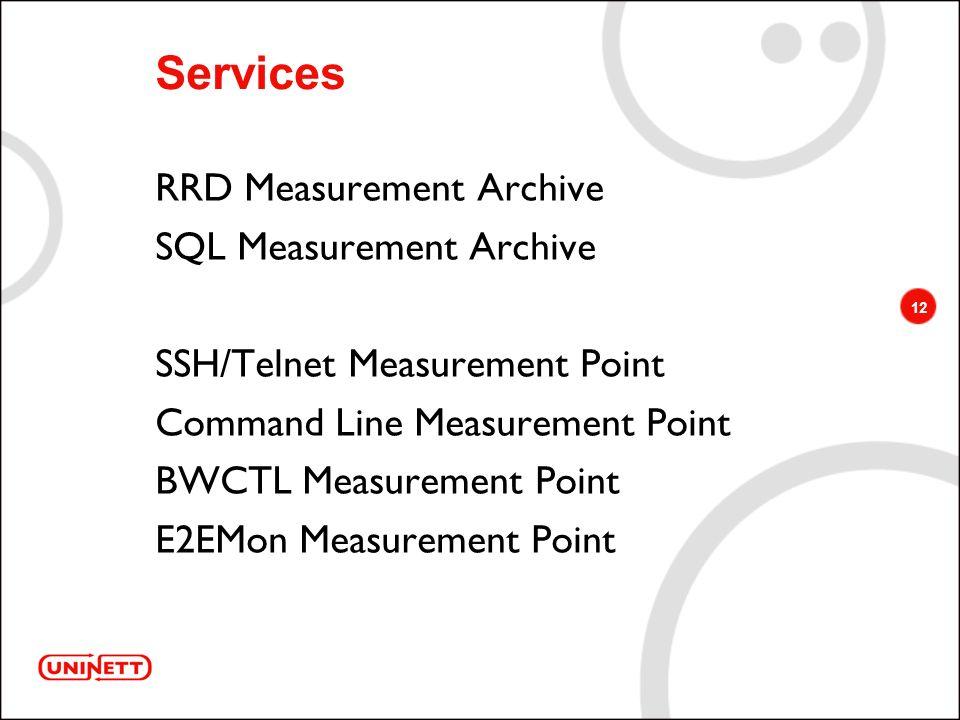 12 Services RRD Measurement Archive SQL Measurement Archive SSH/Telnet Measurement Point Command Line Measurement Point BWCTL Measurement Point E2EMon Measurement Point