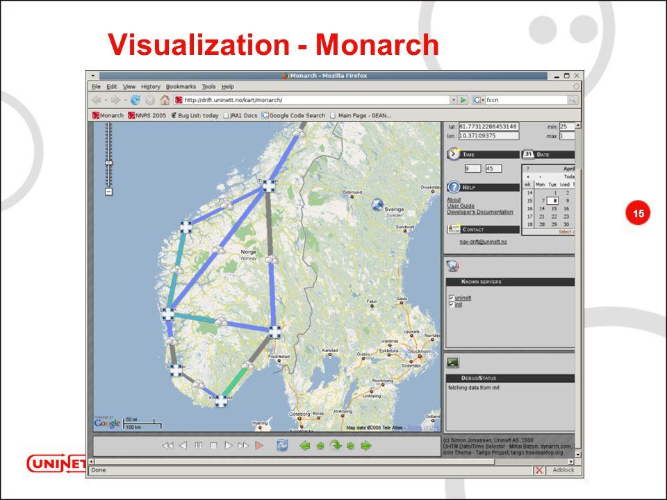 15 Visualization - Monarch