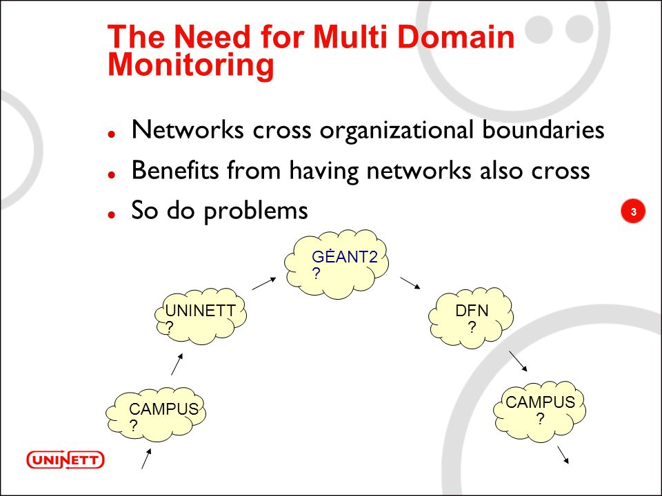 3 The Need for Multi Domain Monitoring t Networks cross organizational boundaries Benefits from having networks also cross So do problems GĖANT2 ? UNI