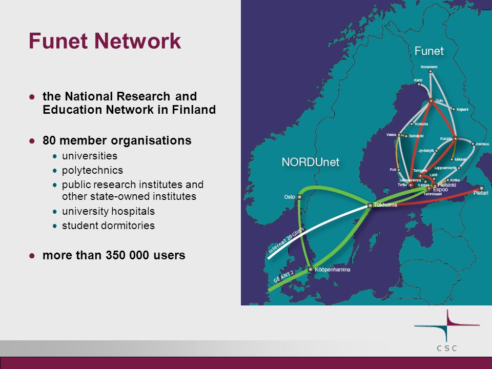 Funet Network the National Research and Education Network in Finland 80 member organisations universities polytechnics public research institutes and other state-owned institutes university hospitals student dormitories more than 350 000 users
