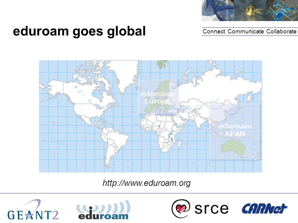 eduroam goes global