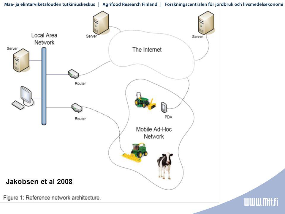Jakobsen et al 2008