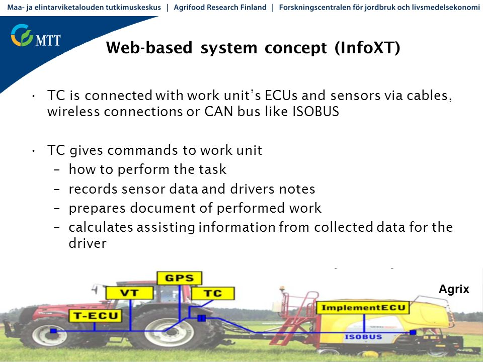 TC is connected with work units ECUs and sensors via cables, wireless connections or CAN bus like ISOBUS TC gives commands to work unit –how to perfor
