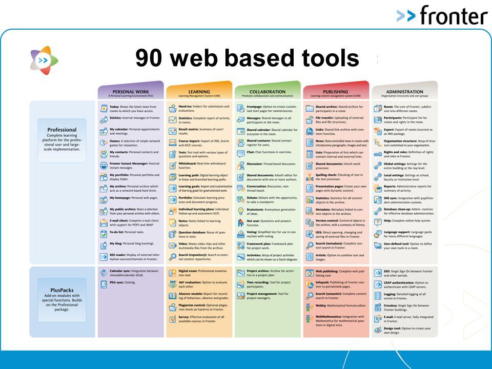 90 web based tools