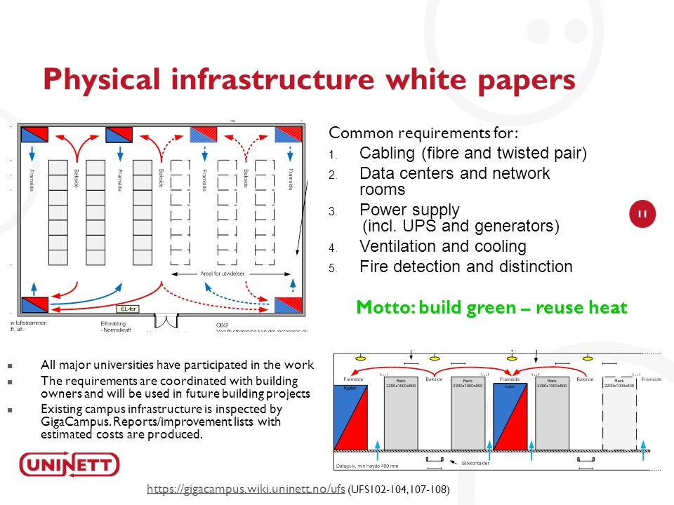 11 Physical infrastructure white papers Common requirements for: Cabling (fibre and twisted pair) Data centers and network rooms Power supply (incl.