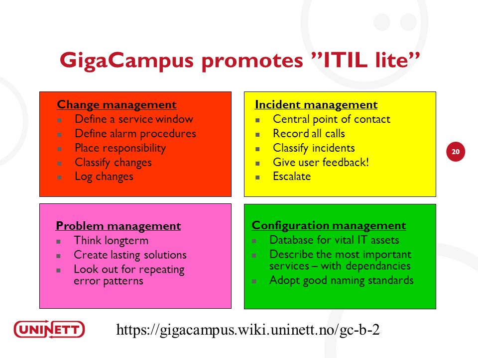 20 GigaCampus promotes ITIL lite Change management Define a service window Define alarm procedures Place responsibility Classify changes Log changes Incident management Central point of contact Record all calls Classify incidents Give user feedback.