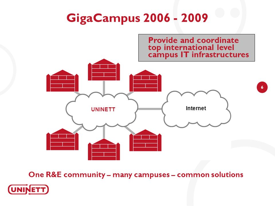 6 One R&E community – many campuses – common solutions GigaCampus 2006 - 2009 UNINETT Internet Provide and coordinate top international level campus IT infrastructures