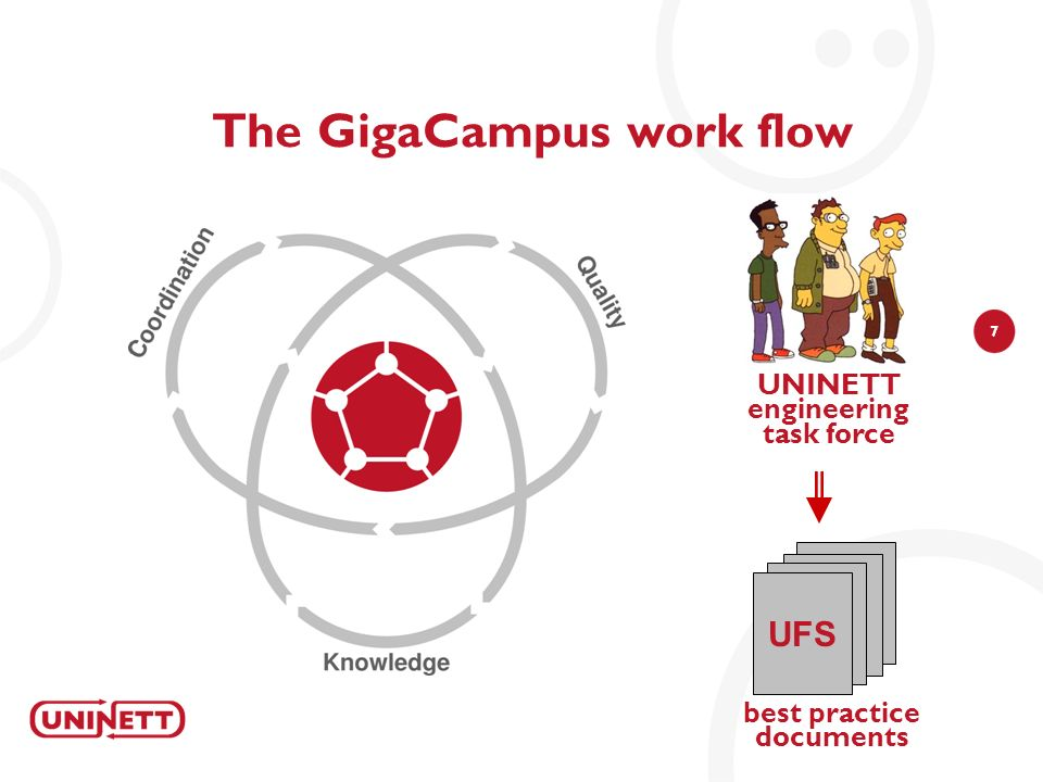7 The GigaCampus work flow UNINETT engineering task force UFS best practice documents