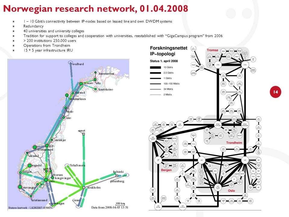 14 Norwegian research network, 01.04.2008 1 – 10 Gbit/s connectivity between IP-nodes based on leased line and own DWDM systems Redundancy 40 universi