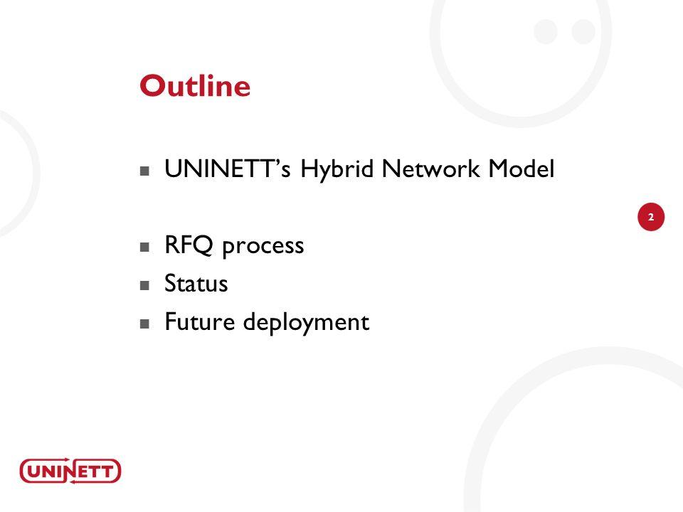2 Outline UNINETTs Hybrid Network Model RFQ process Status Future deployment