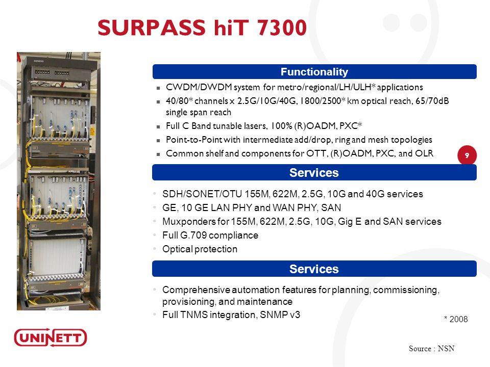 9 SURPASS hiT 7300 Functionality CWDM/DWDM system for metro/regional/LH/ULH* applications 40/80* channels x 2.5G/10G/40G, 1800/2500* km optical reach,