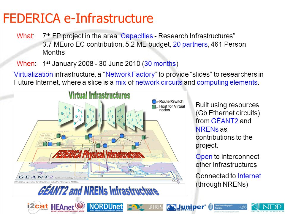FEDERICA e-Infrastructure What:7 th FP project in the area Capacities - Research Infrastructures 3.7 MEuro EC contribution, 5.2 ME budget, 20 partners