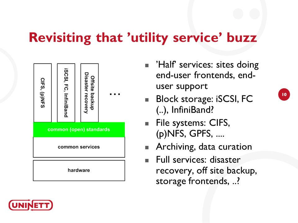10 Revisiting that utility service buzz Half services: sites doing end-user frontends, end- user support Block storage: iSCSI, FC (..), InfiniBand? Fi
