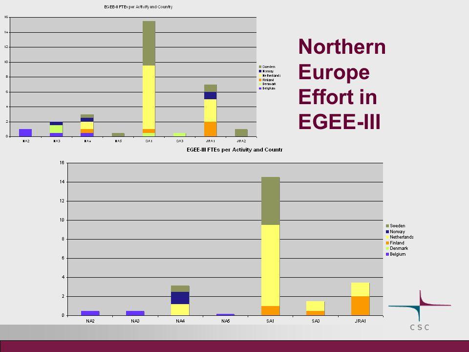 Northern Europe Effort in EGEE-III