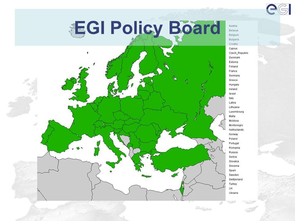 EGI Policy Board