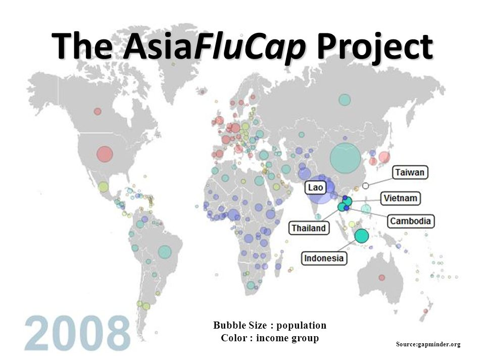 The AsiaFluCap Project Bubble Size : population Color : income group Source:gapminder.org