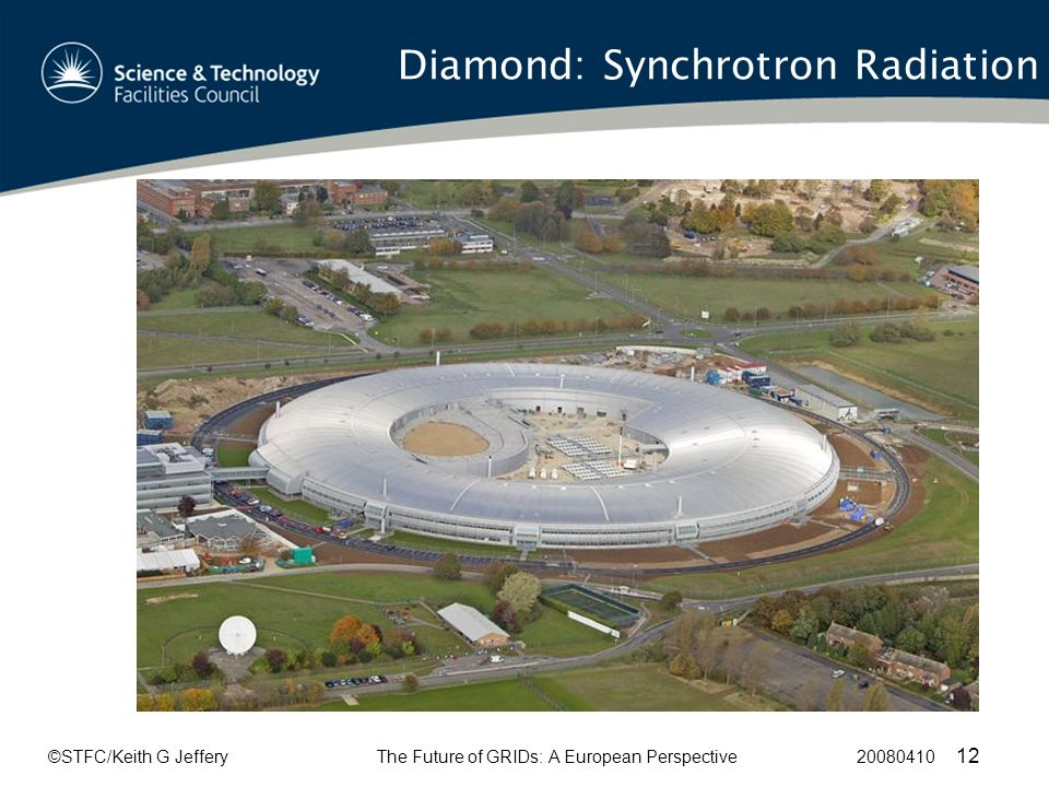 ©STFC/Keith G JefferyThe Future of GRIDs: A European Perspective 20080410 12 Diamond: Synchrotron Radiation