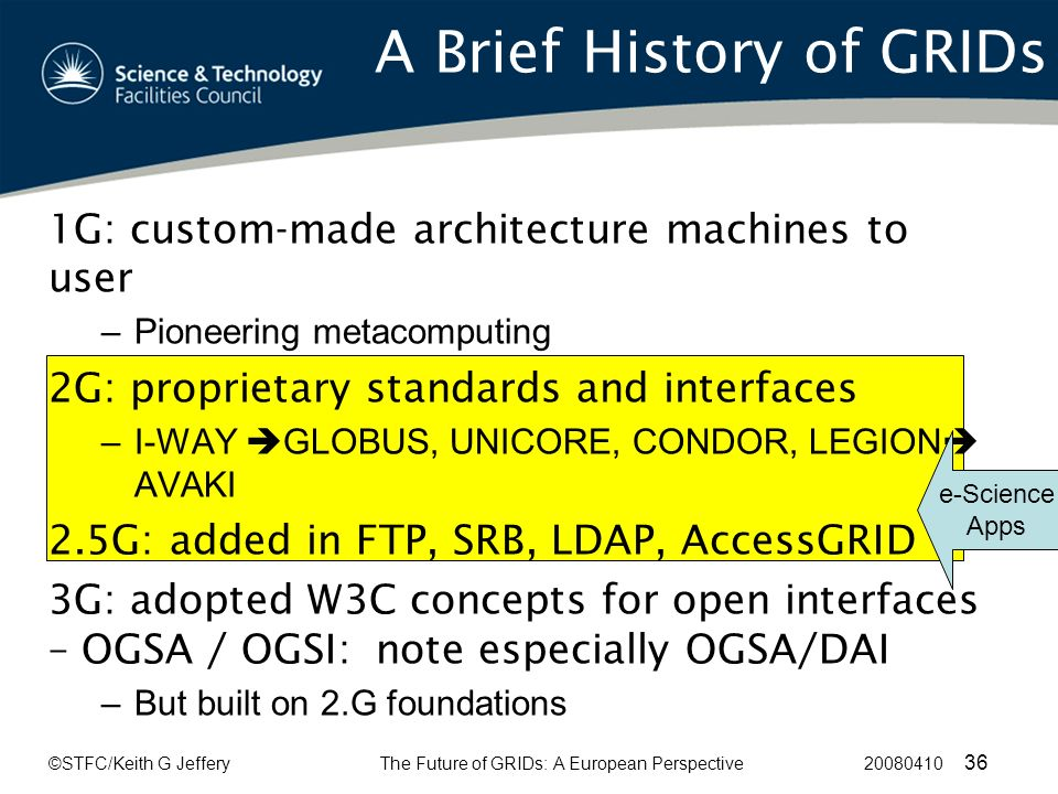 ©STFC/Keith G JefferyThe Future of GRIDs: A European Perspective 20080410 36 A Brief History of GRIDs 1G: custom-made architecture machines to user –Pioneering metacomputing 2G: proprietary standards and interfaces –I-WAY GLOBUS, UNICORE, CONDOR, LEGION AVAKI 2.5G: added in FTP, SRB, LDAP, AccessGRID 3G: adopted W3C concepts for open interfaces – OGSA / OGSI: note especially OGSA/DAI –But built on 2.G foundations e-Science Apps