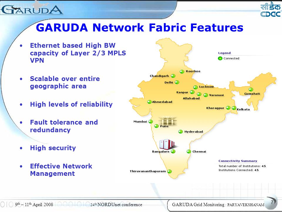 7 9 th – 11 th April 2008 24 th NORDUnet conferenceGARUDA Grid Monitoring : PARYAVEKSHANAM Ethernet based High BW capacity of Layer 2/3 MPLS VPN Scalable over entire geographic area High levels of reliability Fault tolerance and redundancy High security Effective Network Management GARUDA Network Fabric Features
