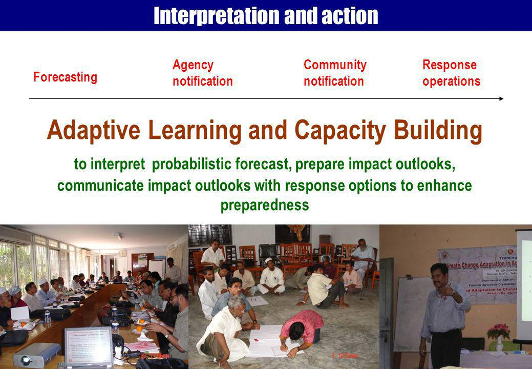 Interpretation and action Forecasting Agency notification Community notification Response operations Adaptive Learning and Capacity Building to interp