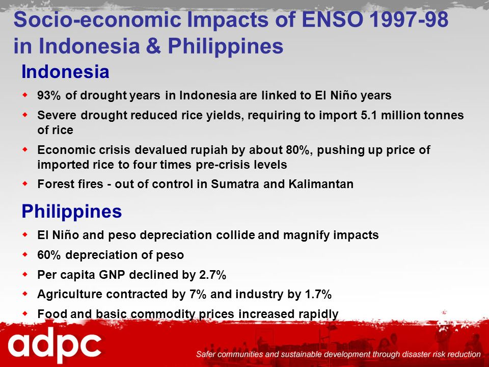Indonesia 93% of drought years in Indonesia are linked to El Niño years Severe drought reduced rice yields, requiring to import 5.1 million tonnes of rice Economic crisis devalued rupiah by about 80%, pushing up price of imported rice to four times pre-crisis levels Forest fires - out of control in Sumatra and Kalimantan Philippines El Niño and peso depreciation collide and magnify impacts 60% depreciation of peso Per capita GNP declined by 2.7% Agriculture contracted by 7% and industry by 1.7% Food and basic commodity prices increased rapidly Socio-economic Impacts of ENSO in Indonesia & Philippines