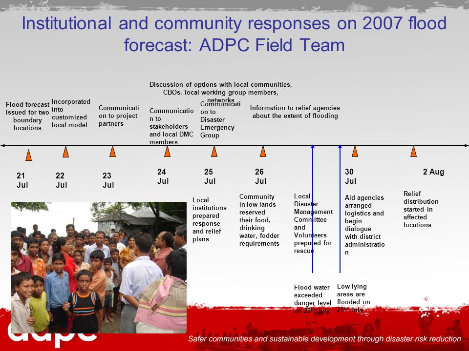 Institutional and community responses on 2007 flood forecast: ADPC Field Team Flood forecast issued for two boundary locations Incorporated into customized local model 21 Jul 22 Jul 23 Jul Communicati on to project partners 24 Jul Communicatio n to stakeholders and local DMC members 25 Jul Communicati on to Disaster Emergency Group 26 Jul Discussion of options with local communities, CBOs, local working group members, networks 30 Jul 2 Aug Information to relief agencies about the extent of flooding Local institutions prepared response and relief plans Community in low lands reserved their food, drinking water, fodder requirements Local Disaster Management Committee and Volunteers prepared for rescue Aid agencies arranged logistics and begin dialogue with district administratio n Low lying areas are flooded on 29 th July Relief distribution started in affected locations Flood water exceeded danger level on 28 th July