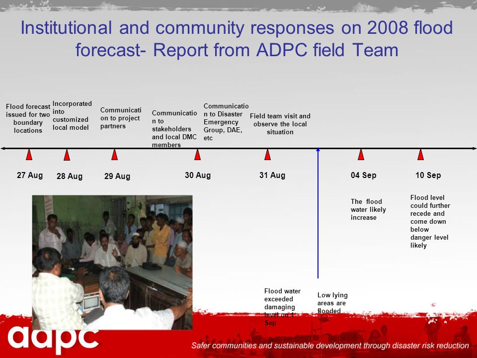 Institutional and community responses on 2008 flood forecast- Report from ADPC field Team Flood forecast issued for two boundary locations Incorporated into customized local model 27 Aug 28 Aug29 Aug Communicati on to project partners 30 Aug Communicatio n to stakeholders and local DMC members Communicatio n to Disaster Emergency Group, DAE, etc 31 Aug04 Sep10 Sep The flood water likely increase Low lying areas are flooded Flood level could further recede and come down below danger level likely Flood water exceeded damaging level on 1 Sep Field team visit and observe the local situation