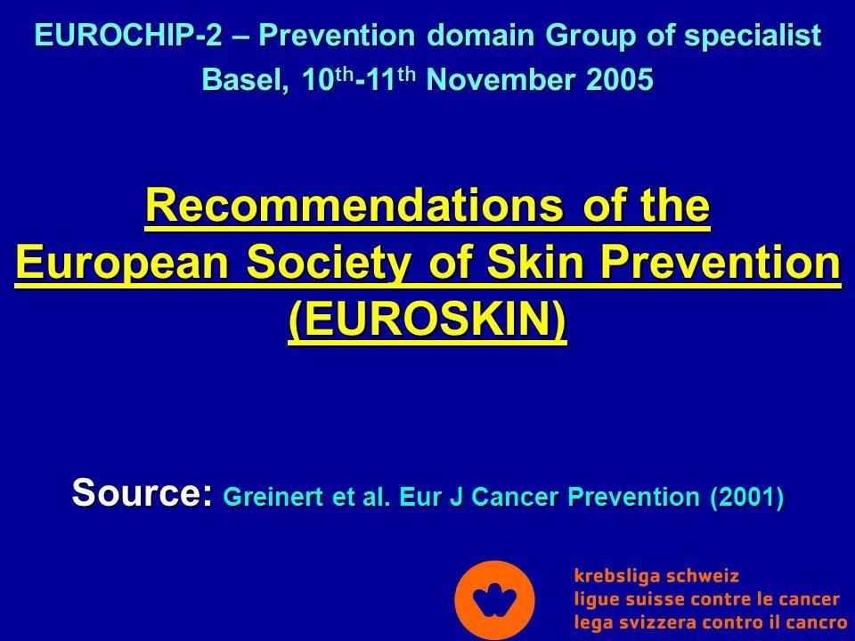 Recommendations of the European Society of Skin Prevention (EUROSKIN) Source: Greinert et al.