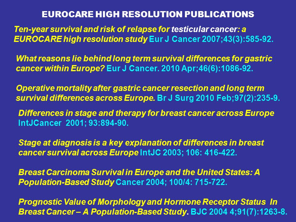 What reasons lie behind long term survival differences for gastric cancer within Europe.