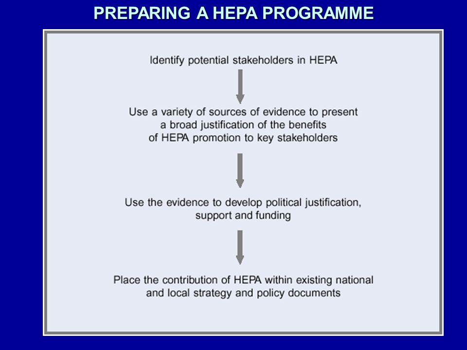 DEVELOPING A HEPA PROGRAMME