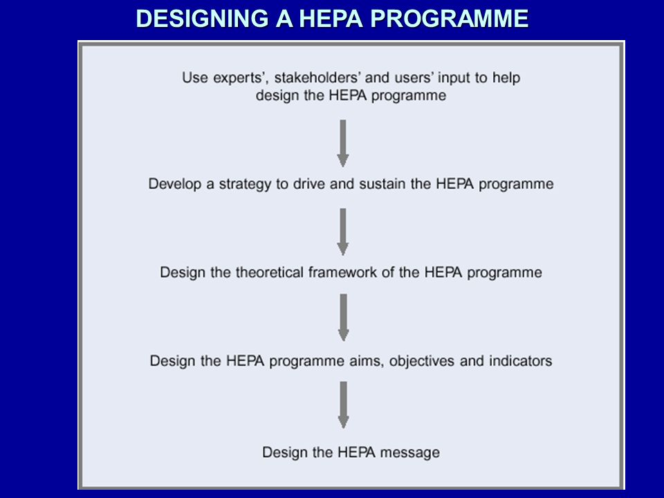 IMPLEMENTING A HEPA PROGRAMME