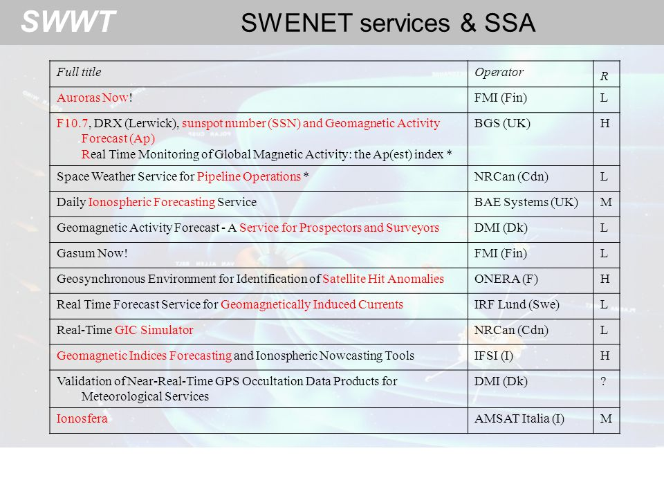 SWWT SWENET services & SSA 2 Full titleOperator R International Service of Geomagnetic Indices *CETP (F)H Spacecraft Anomaly Analysis and Prediction System *IRF Lund (Swe)H Quickmaps and History of the Effects of Ionospheric Scintillations on GPS/GLONASS Signals CLS (F)M Space Environment and Information System *Uninova (P)H Daily Solar Activity Parameter Calculation and Forecast *CLS (F)H A Pilot Space Weather Service Employing the Spacecraft Hazard and Anomaly Forecasting Tool QinetiQ (UK)H Solar Influences Data CentreSIDC, (B)H Space Weather Operational Airline Risks ServiceMSSL-UCL (UK)L Operational Distribution Service of 2D TEC maps over Europe for Natural Hazard Studies Noveltis (F).