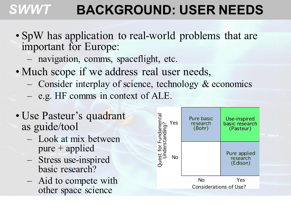 SWWT BACKGROUND: USER NEEDS. SpW has application to real-world problems that are important for Europe: –navigation, comms, spaceflight, etc. Much scop