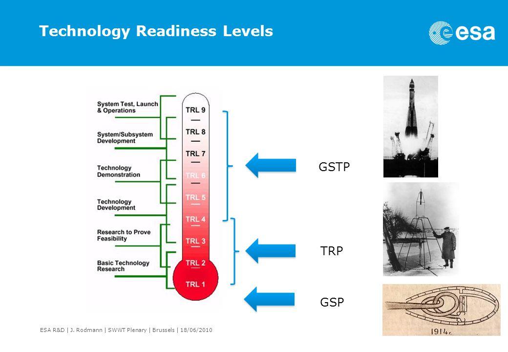 Technology Readiness Levels ESA R&D | J. Rodmann | SWWT Plenary | Brussels | 18/06/2010 GSP TRP GSTP