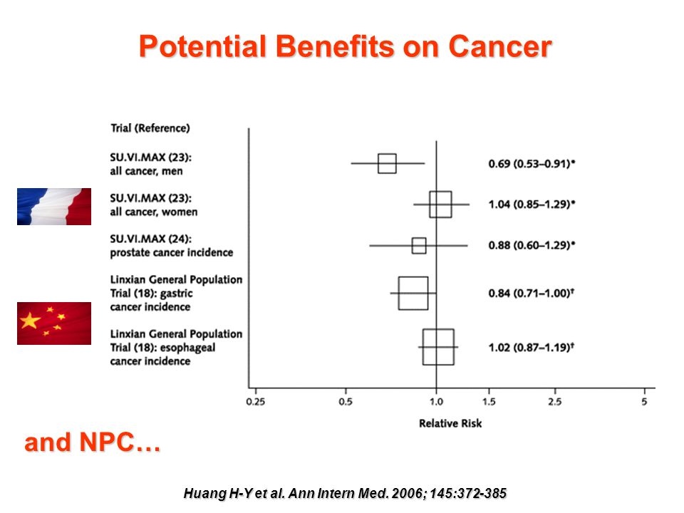 Potential Benefits on Cancer Huang H-Y et al. Ann Intern Med. 2006; 145:372-385 and NPC…